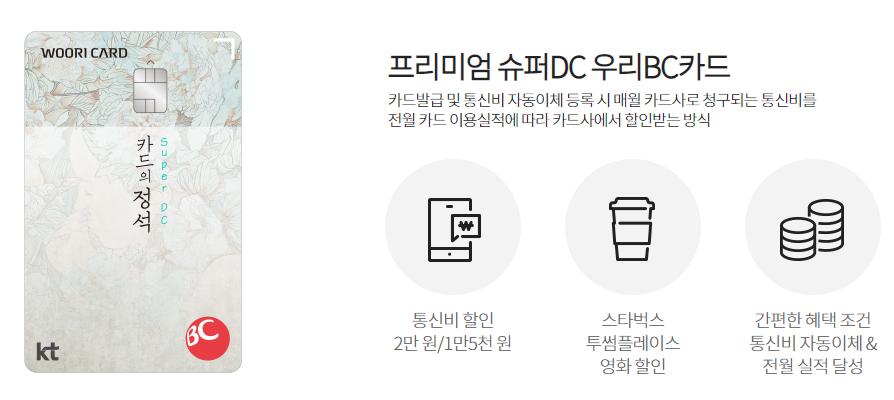 【韓國信用卡】우리友利銀行 –  KT 카드의정석 Super DC (kt電信超高回饋的信用卡)